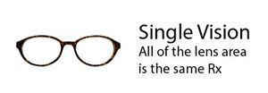 Picture of AGW-325 - Single Vision Prescription