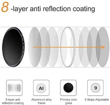 Picture of Neutral Density Camera filters